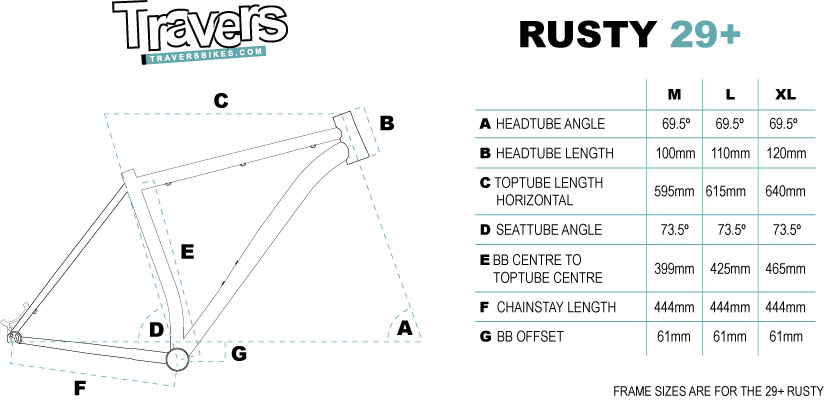 Rama Rusty TraversBikes 2016 Geometry1